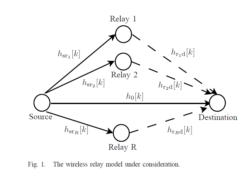 Performance of Differential Amplify-and-Forward Relaying