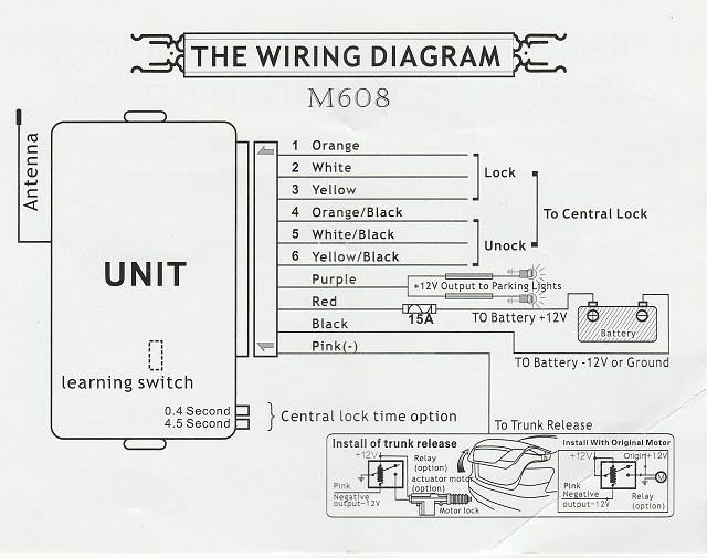 18155 sentry safe keypad wiring diagram sentry keypad on top \u2022 wiring 2011 Mercedes C300 at aneh.co