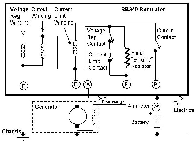 Lucas Regulator Wiring Diagram : 30 Wiring Diagram Images