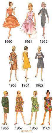 """""""la mode des annes 1960"""""""