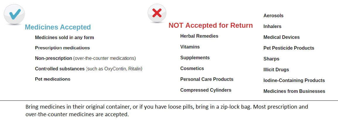 RX Take Back, Drug Take Back, DEA, Perscription