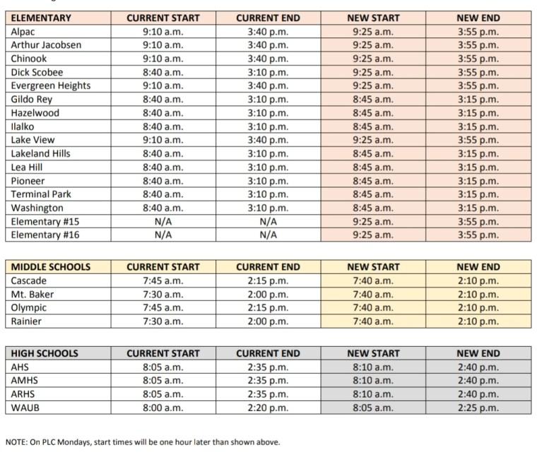 Asd, auburn school district, auburn wa schools, asd bell schedule, new bell schedule, auburn school district new bell schedule