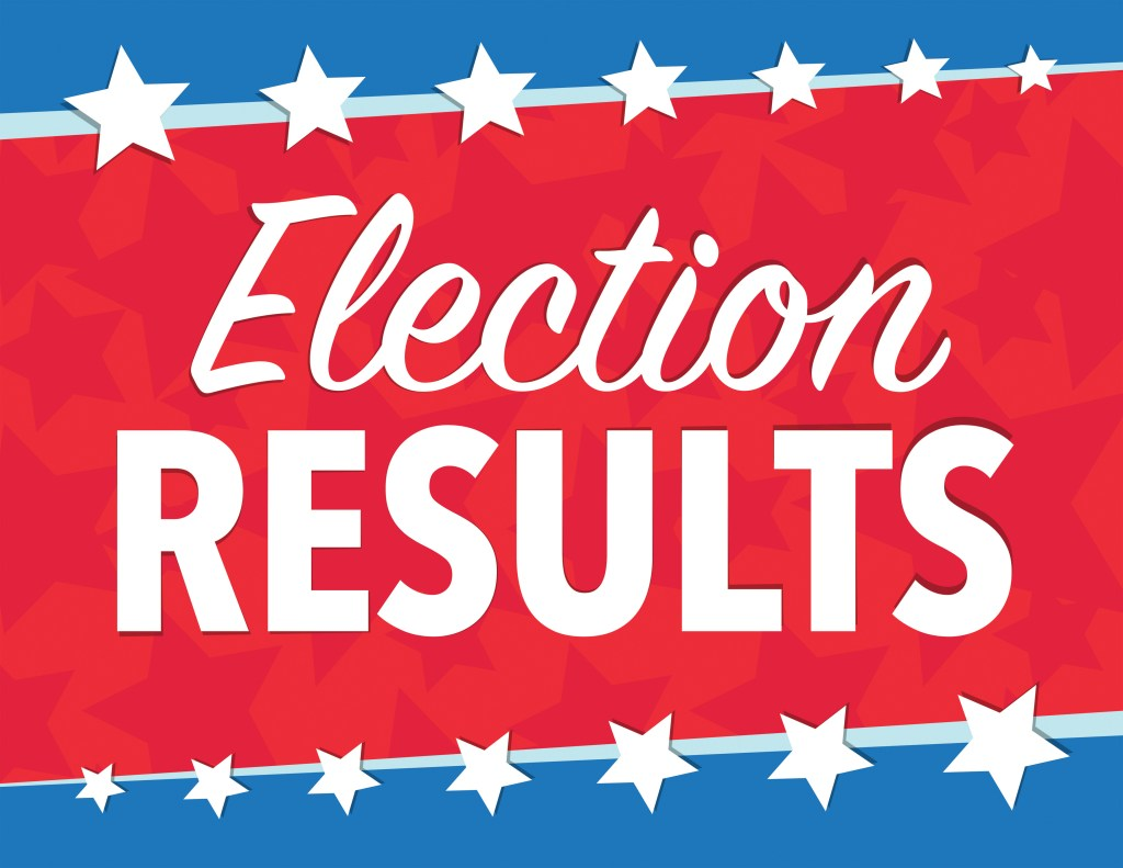 2019 primary election results, vote 2019, pierce county elections, king county election, election night results, primary results, auburn city council election results, anthony ase, robyn mulenga, ryan burnett, king county prop 1