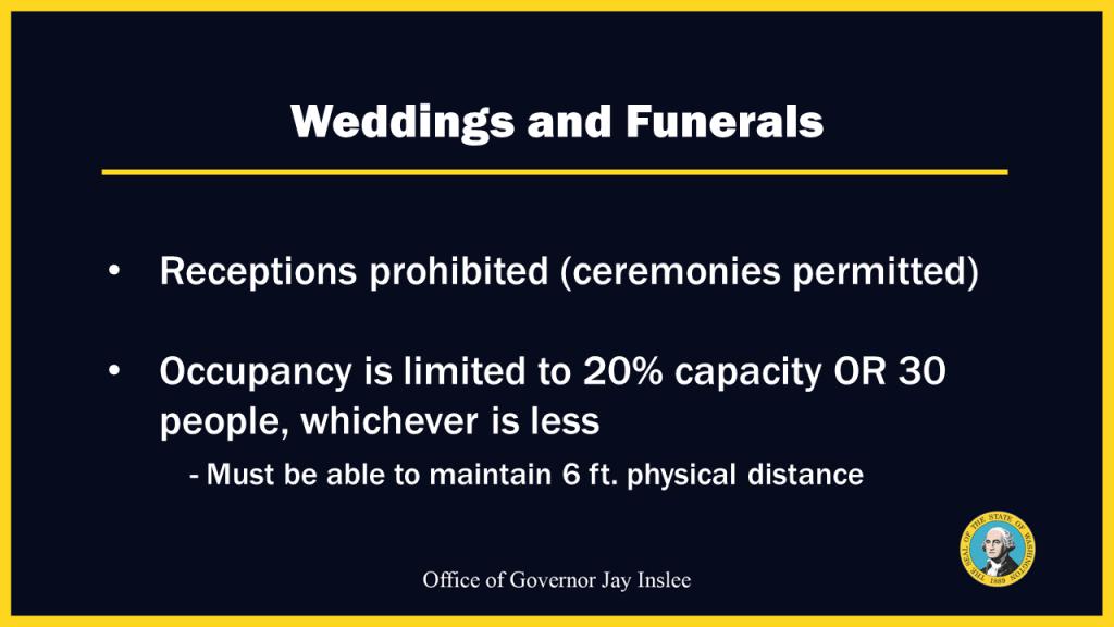 Inslee restrictions, Washington safe start plan, phase 2 safe start plan, weddings during covid-19, funerals during covid-19, washington covid-19 restrictions
