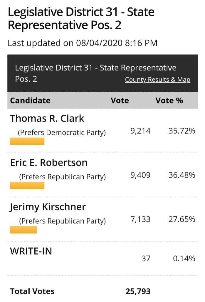 31st legislative district Representative position no 2