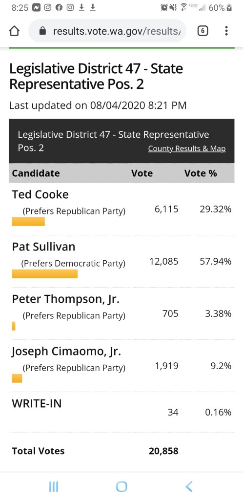 47th legislative district Representative position no 2, 47th legislative district Representative
