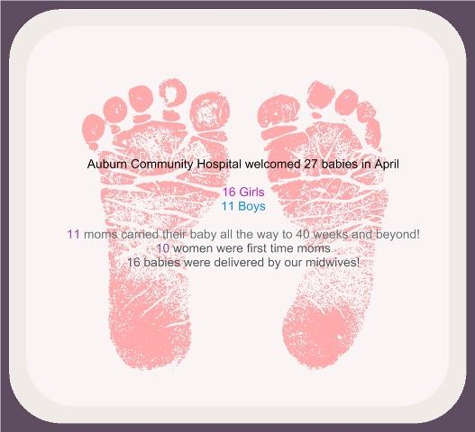April Birth Statistics