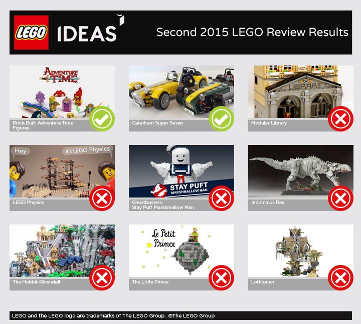 lego ideas phase 2 2015