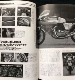 in 2000 11 on features to the publication 1975 ducati 750ss the full [ 1024 x 768 Pixel ]