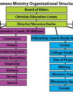 Women   ministry director veronica hache also about aldan union church rh aucwomensministry