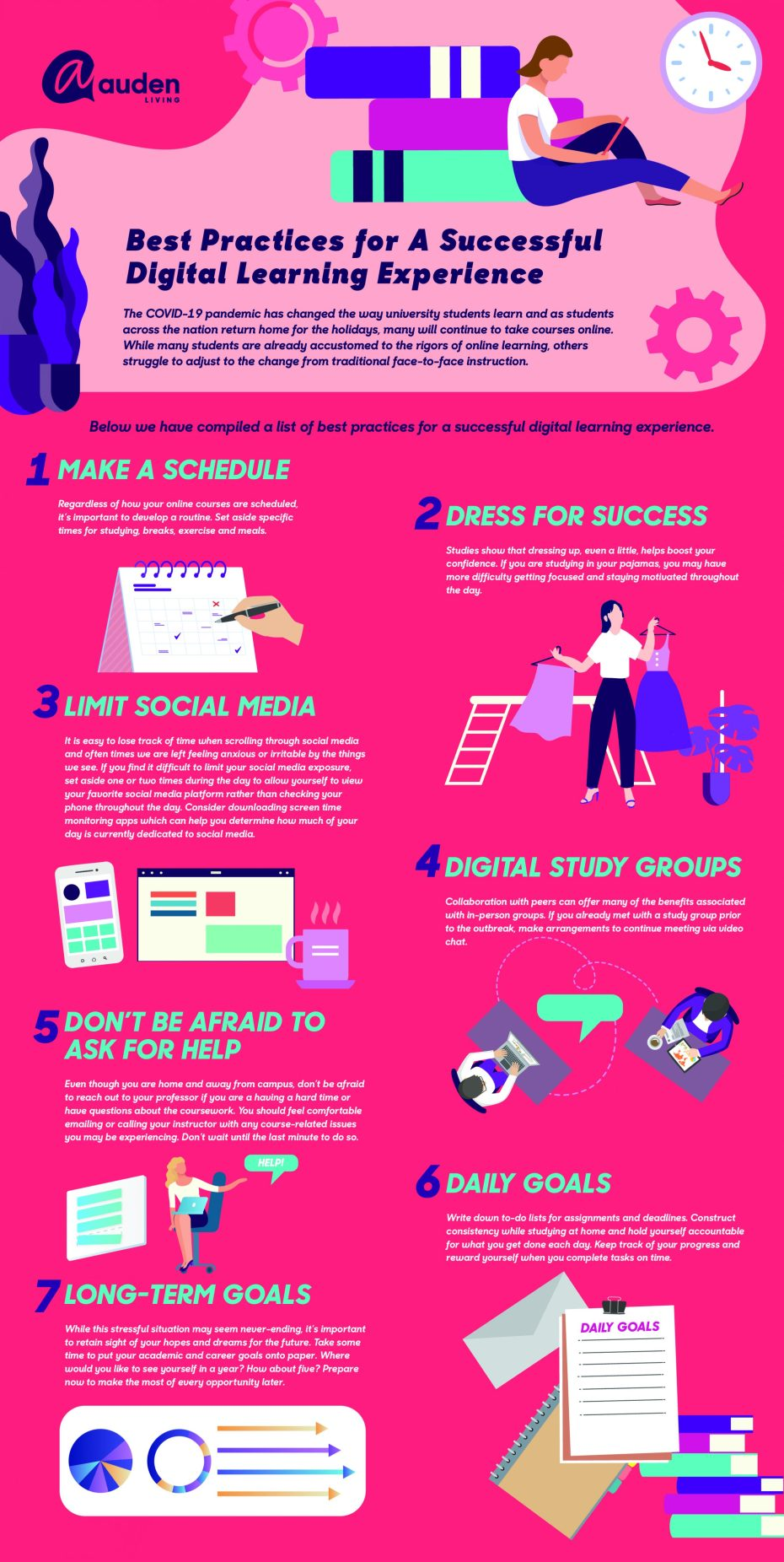 Best Practices for a Successful Digital Learning Experience