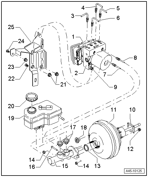 Audi Workshop Manuals > A1 > Brake system > Brakes