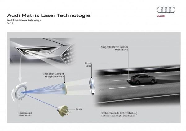 Audi baut mit hochaufloesender Matrix Laser Technologie den Vorsprung weiter aus