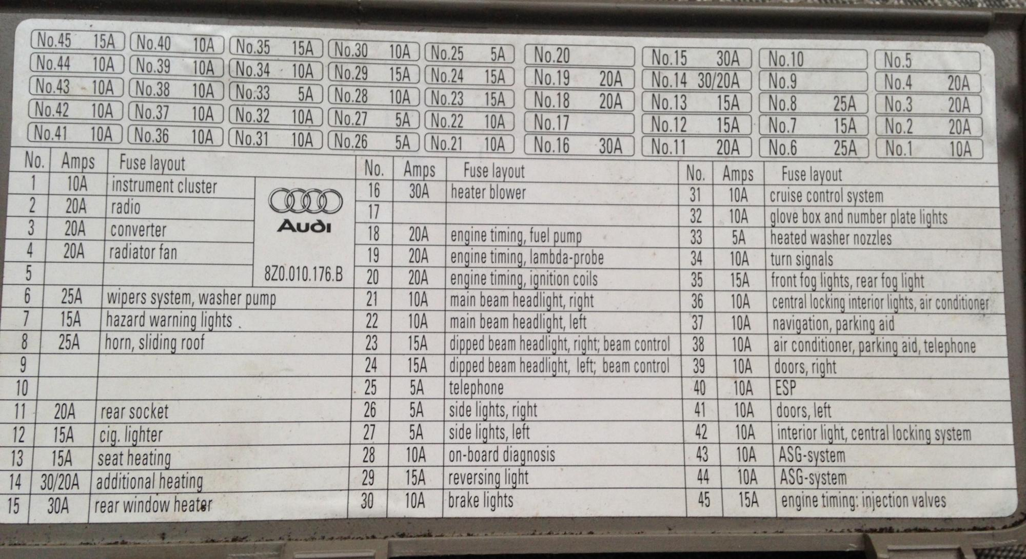 hight resolution of 1998 audi a4 fuse box 1998 mitsubishi montero sport fuse audi a2 fuse box diagram 2002