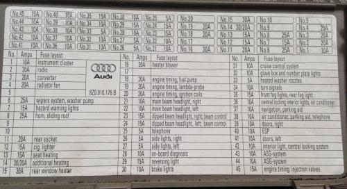 small resolution of 1998 audi a4 fuse box 1998 mitsubishi montero sport fuse audi a2 fuse box diagram 2002