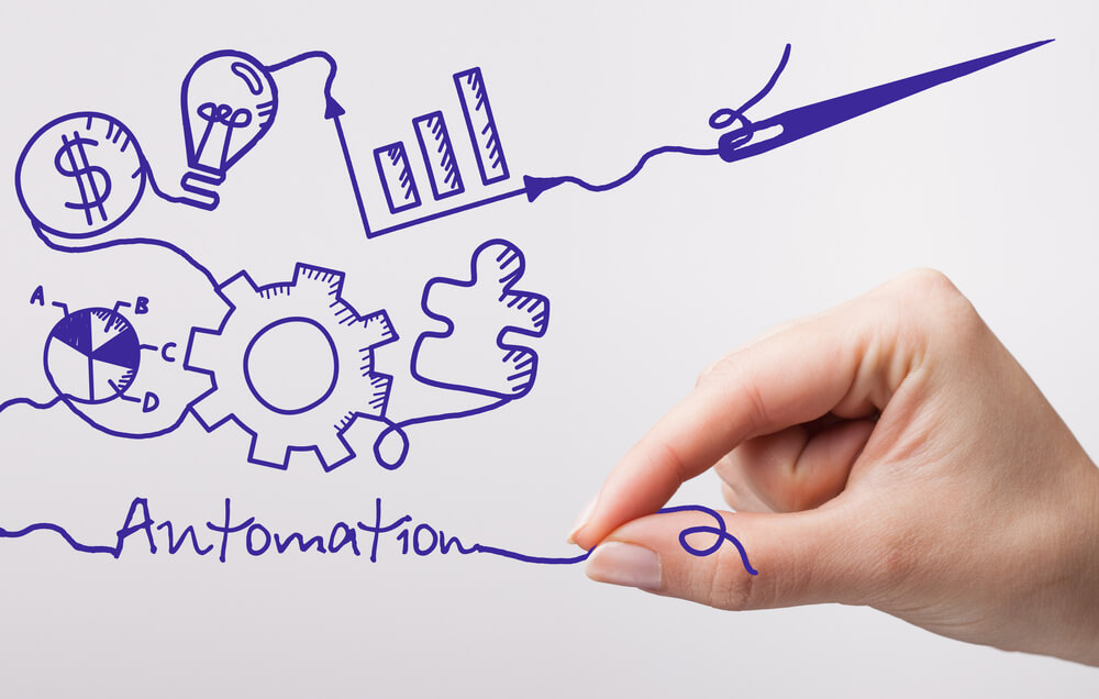 word automation with doodles representing marketing tactics