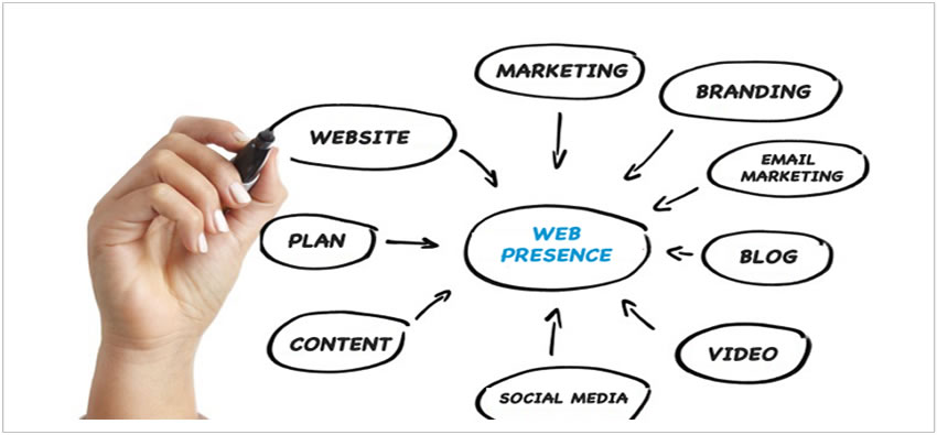 Create Your Web Presence