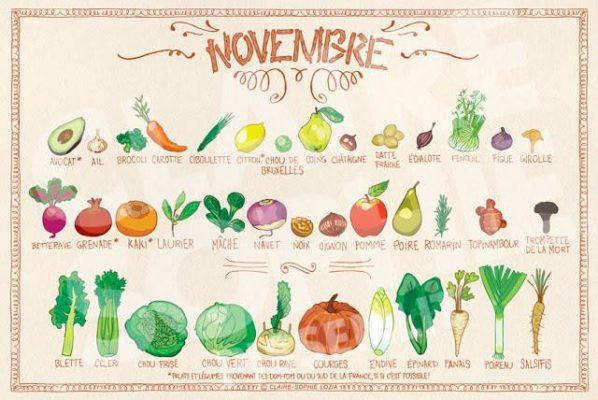 legumes-novembre