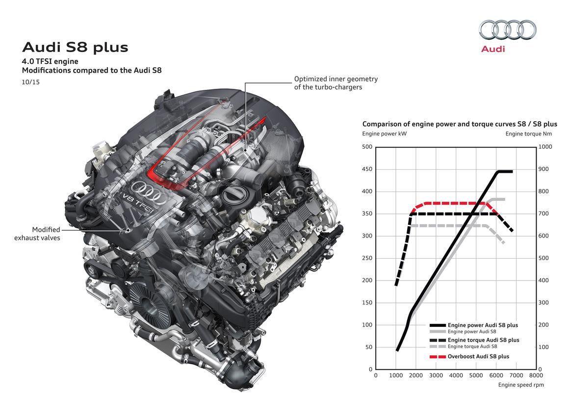 audi 2 0 fsi engine diagram share circuit diagrams audi 2 0 fsi engine  diagram