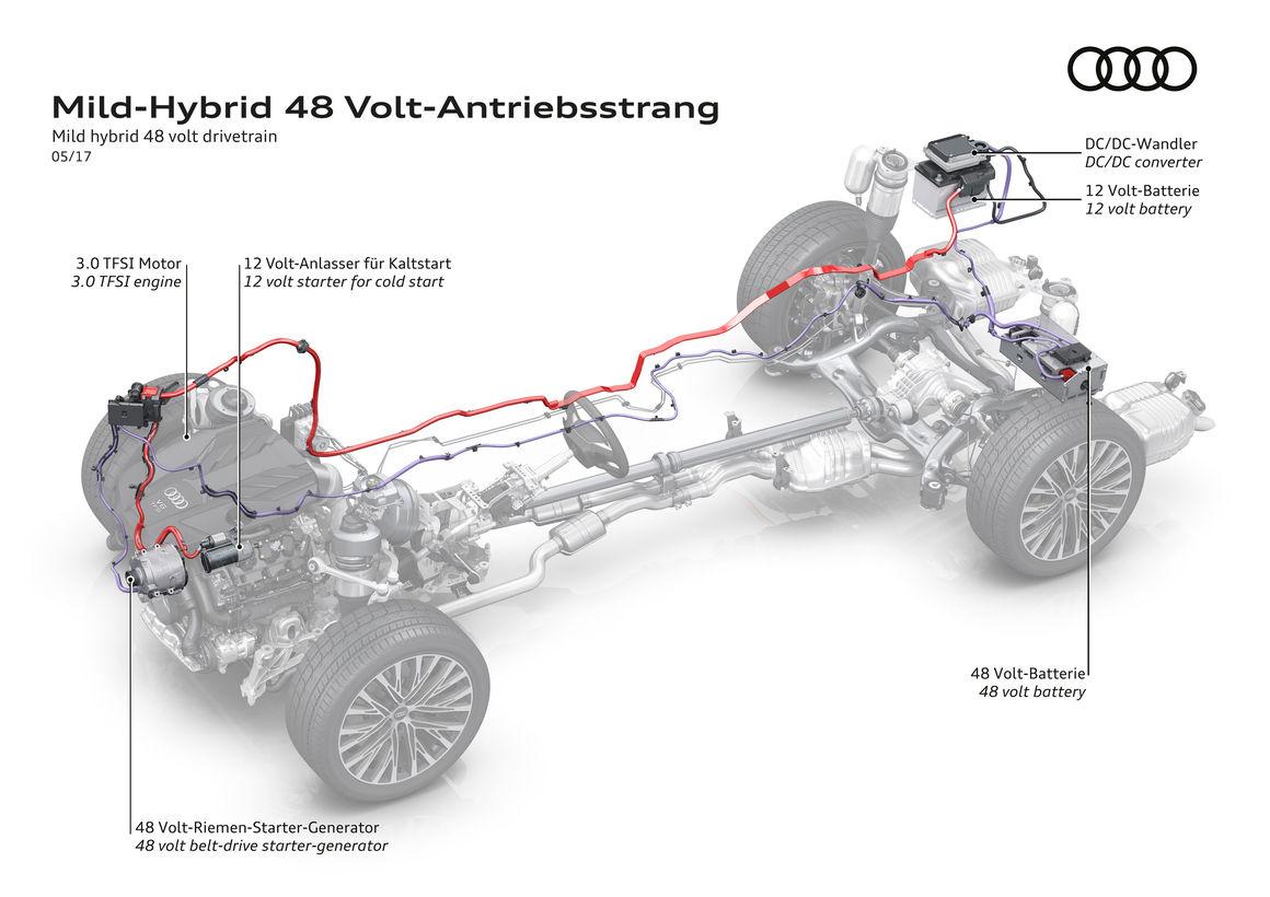 small resolution of mild hybrid 48 volt drivetrain