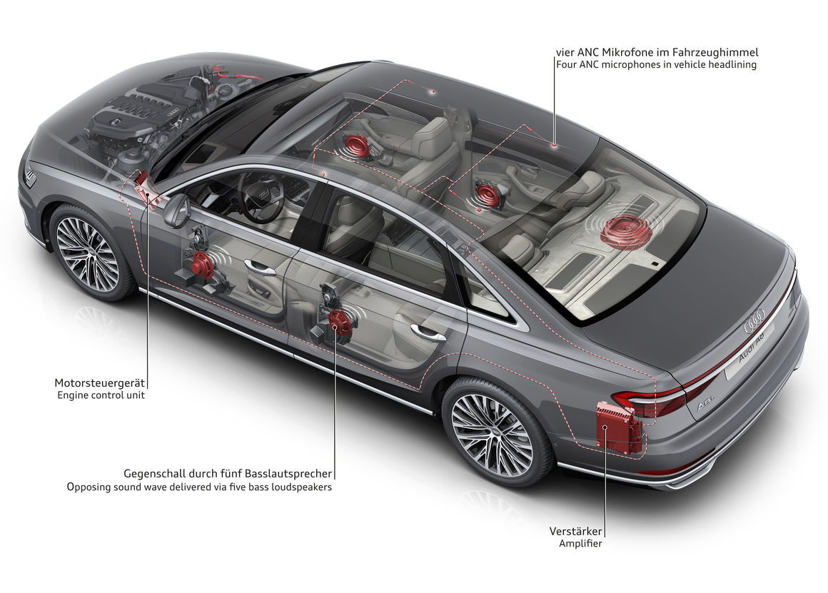 medium resolution of audi a8 engine diagram wiring diagram blog audi a8l engine diagram