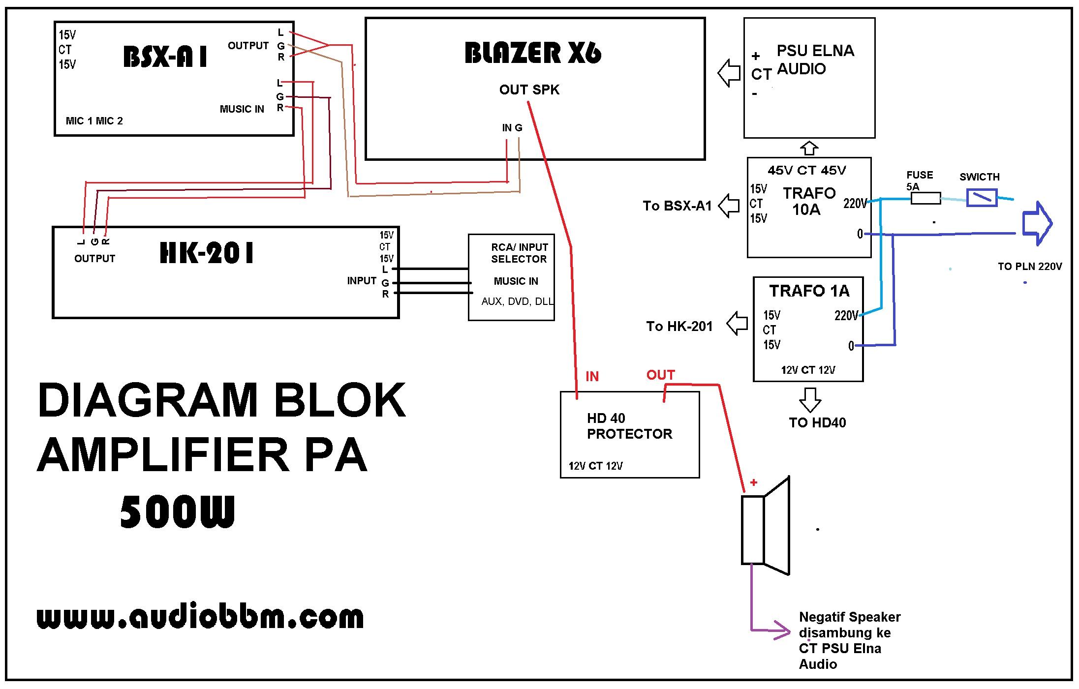 1000w Audio Amplifier Circuit Diagrams Pa Amplifier Sederhana Audiobbm Com Let S Do It
