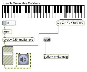 wavetable_oscillator
