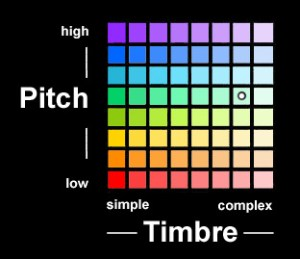 pitch-timbre UI-800g
