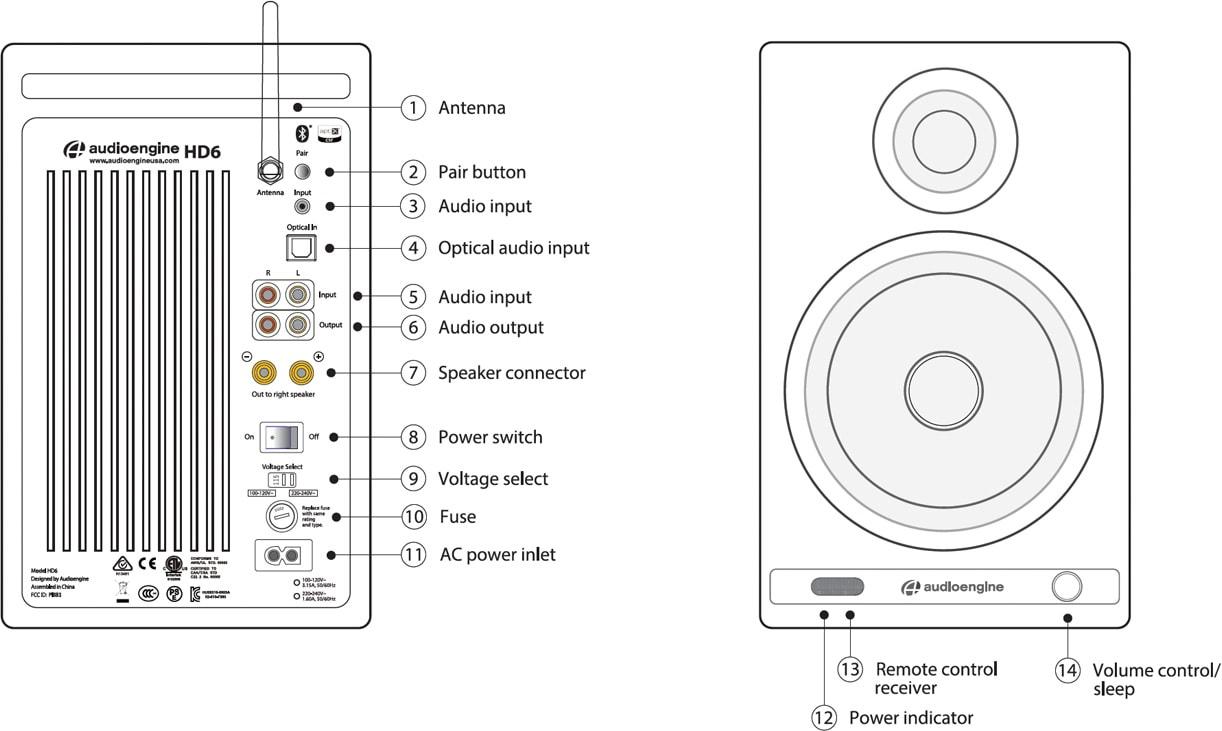 HD6 Quick Setup — AudioengineAudioengine