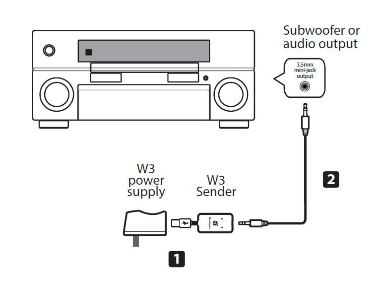 S8 Wireless Quick Setup — AudioengineAudioengine