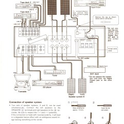 Kenwood Stereo Deck Wiring Diagram Alpine Tundra Food Chain Technics 30 Images