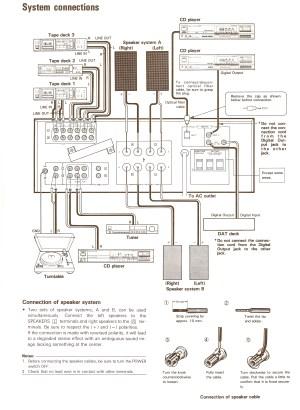 Technics Su Z960 Wiring Diagram | Wiring Library