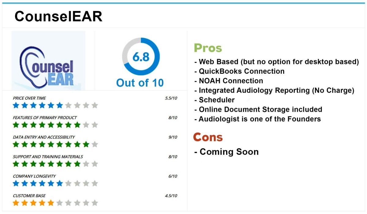 Counselear audiology software counselear includes many features that most of its competition only offer for additional fees audiology report writer and document storage the owners of malvernweather Gallery
