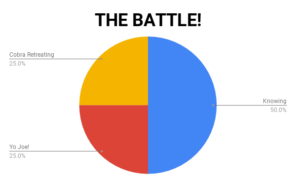 Kids TV Themes know the battle.