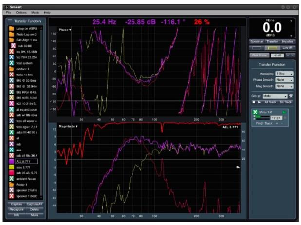 Análise da função de transferência de um sistema de áudio utilizando a ferramenta Smaart