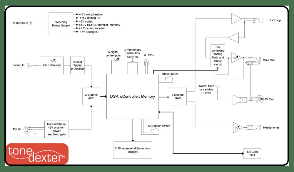 medium resolution of lr baggs wiring diagrams wiring diagram data val lr baggs wiring diagrams