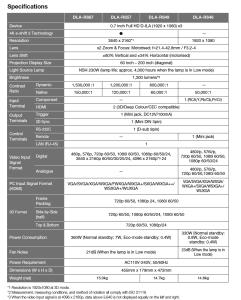 JVC DLA RS-57 THX Doc