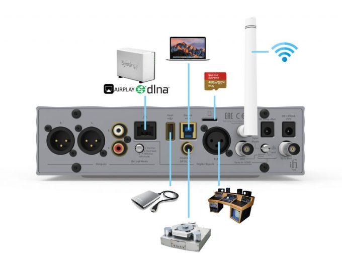 Pro-iDSD-ifi- DAC- Streamer-Préampli-dos