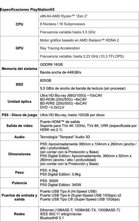 Especificaciones de la PS5