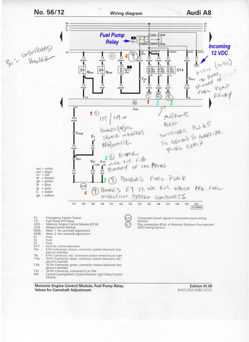 medium resolution of audi engine wiring diagram