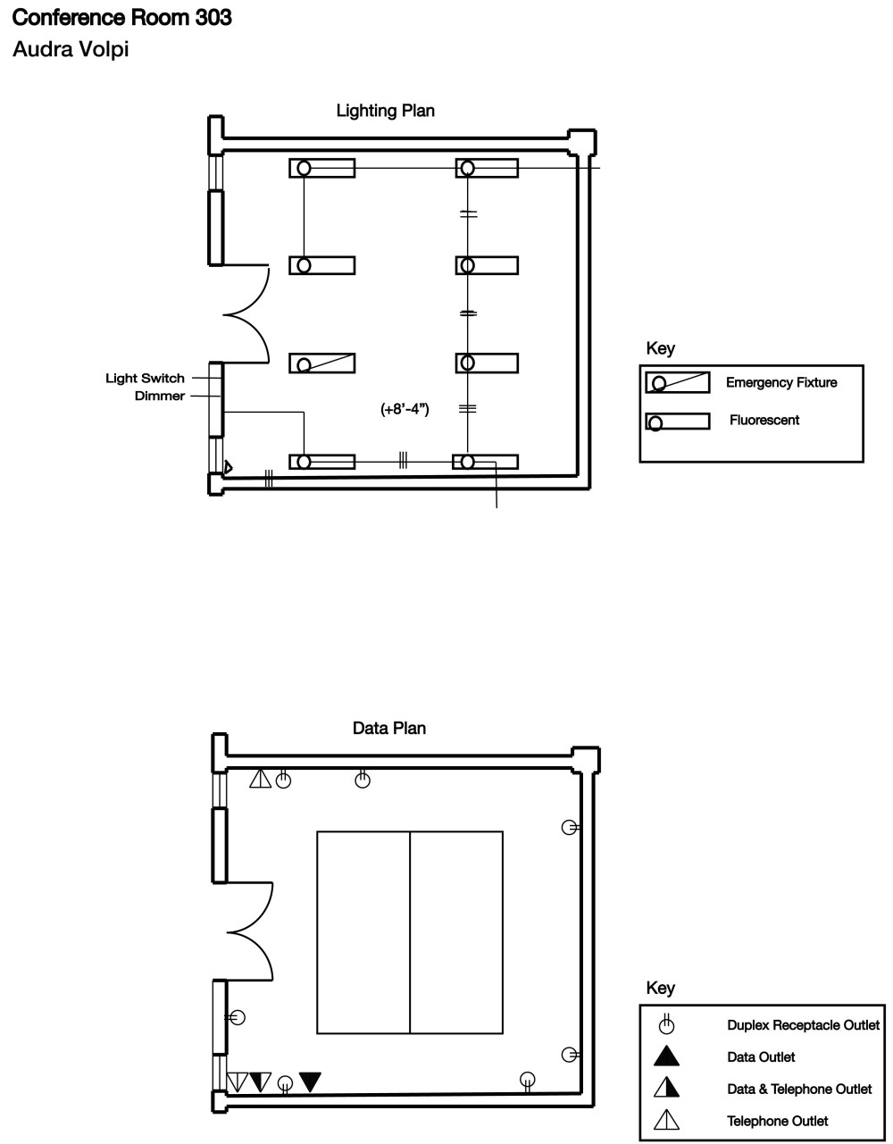 medium resolution of lighting and data plan 5 5 conference room audra volpi stage lighting diagram lighting in a room diagram