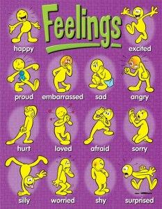 карточки эмоции на английском