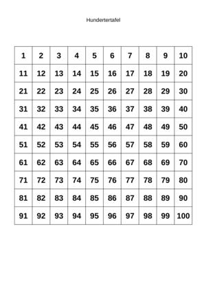 Hundertertafel Zum Ausdrucken : hundertertafel, ausdrucken, Hundertertafel, Ausdrucken, Grundschule, (Klasse