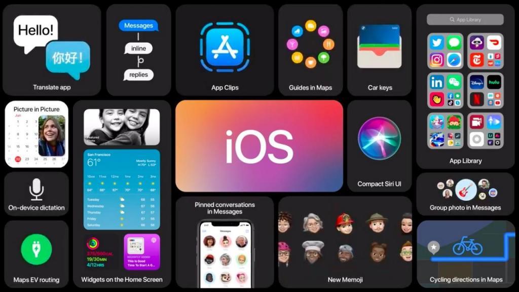 WWCD 2020 Apple
