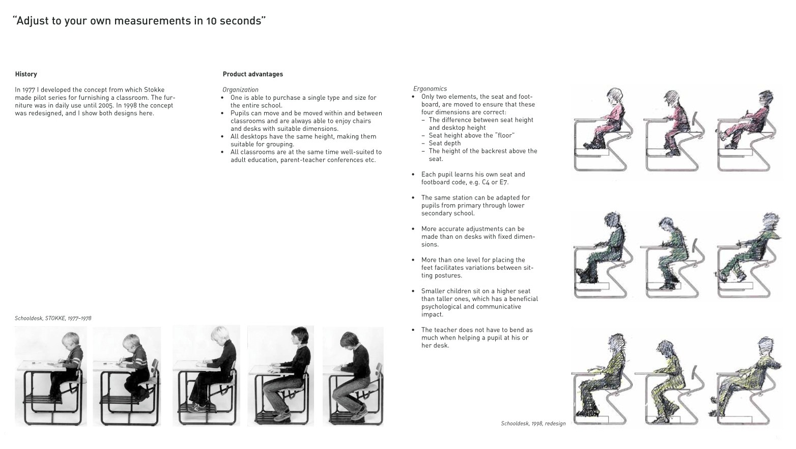 Rethinking Sitting Peter Opsvik Epub