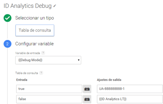 tabla-consulta-debug-google-tag-manager