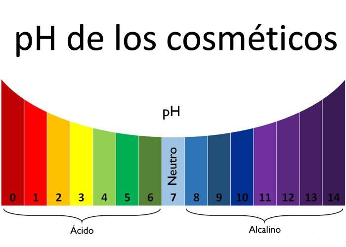 pH de los cosméticos