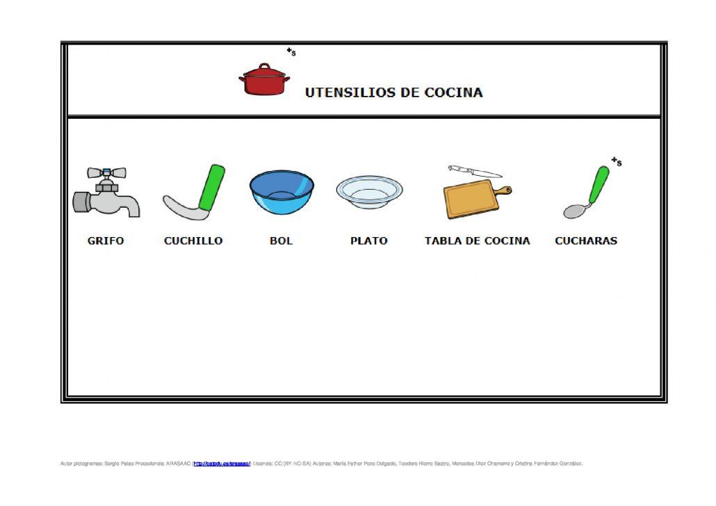 Materiales CAA  Recetas de cocina  Aula abierta de ARASAAC