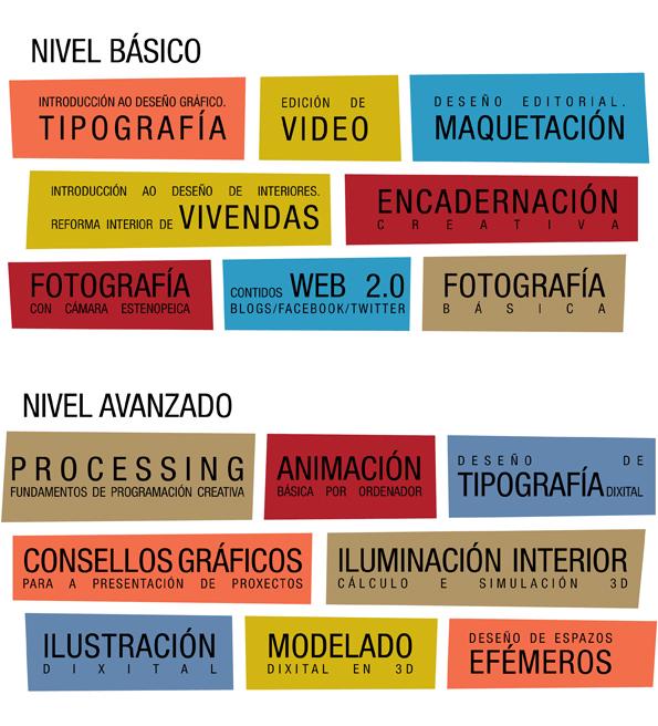 cursos 2013