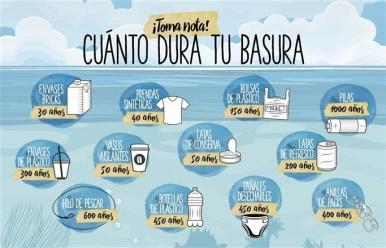 Día M. Oceanos 08-06-2017 BlogW 2